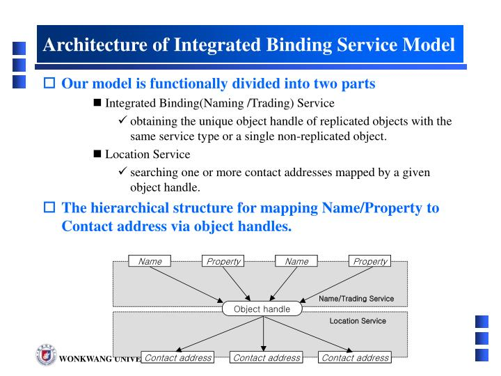 Architecture of Integrated Binding Service Model