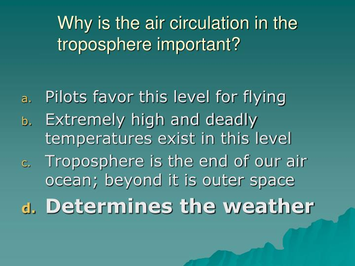 Why is the air circulation in the troposphere important?