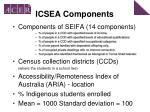 icsea components