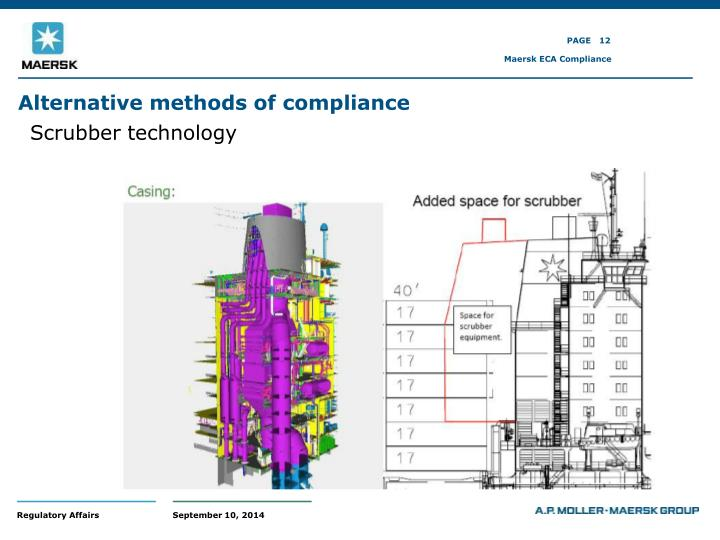 Alternative methods of compliance