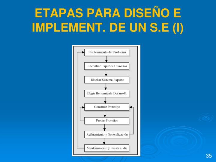 ETAPAS PARA DISEÑO E IMPLEMENT. DE UN S.E (I)