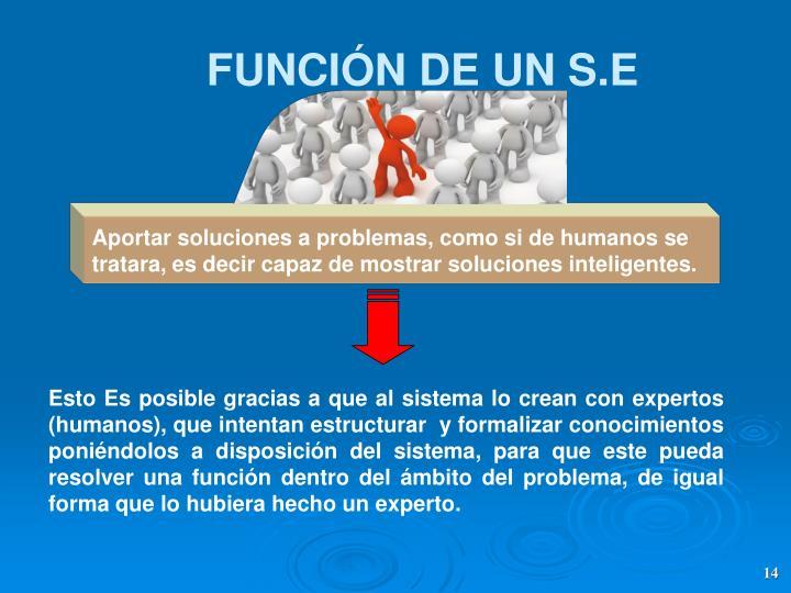 Aportar soluciones a problemas, como si de humanos se tratara, es decir capaz de mostrar soluciones inteligentes.