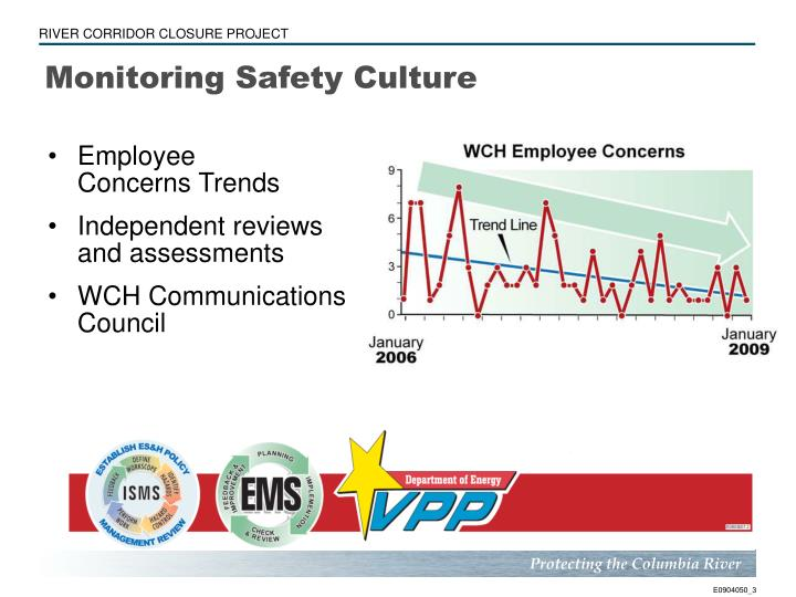 Monitoring safety culture1