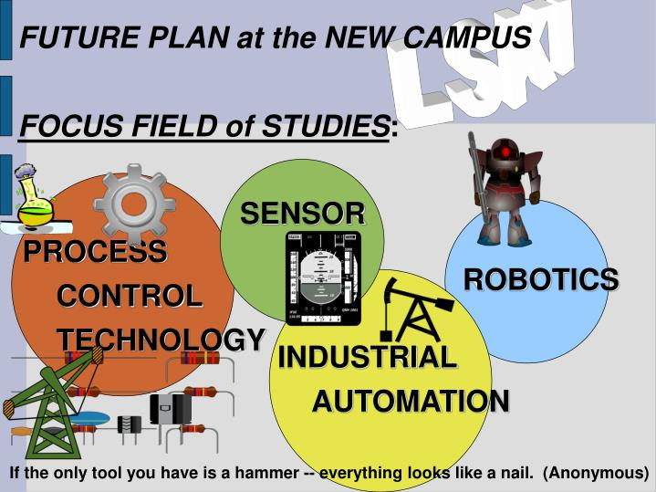 FUTURE PLAN at the NEW CAMPUS