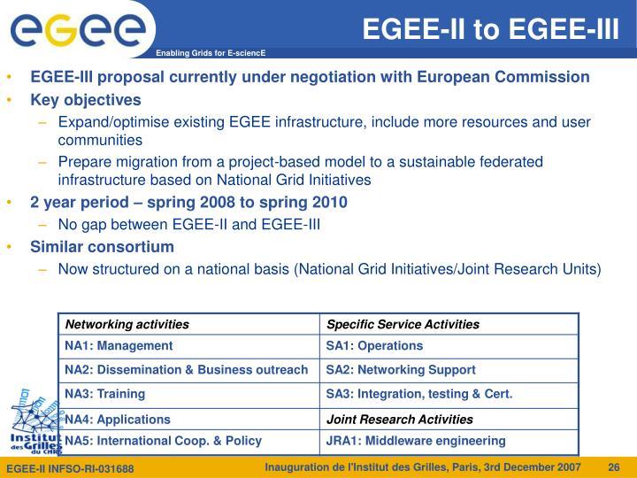 EGEE-II to EGEE-III