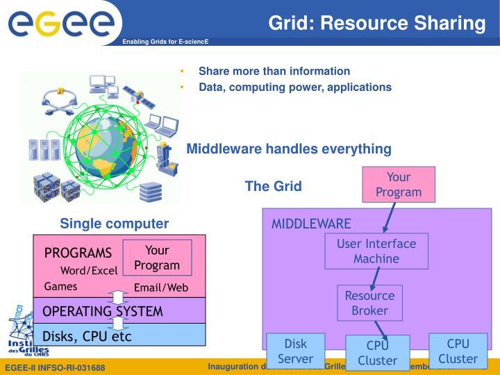 Grid resource sharing