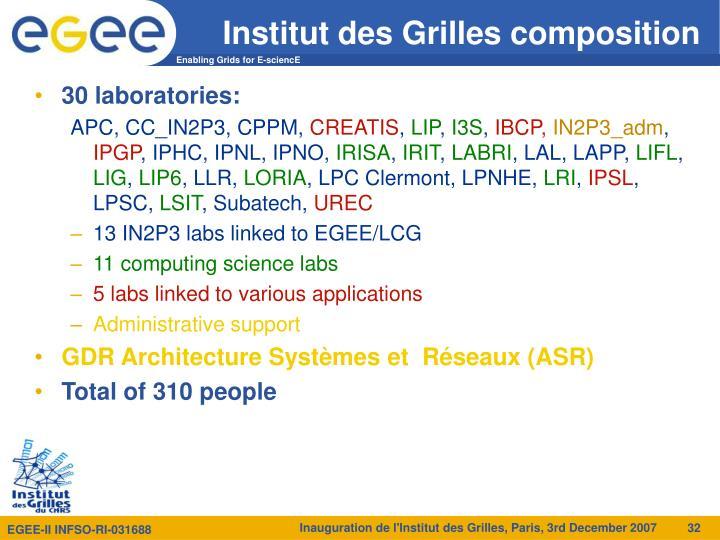 Institut des Grilles composition