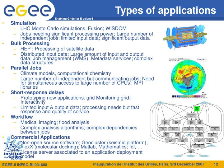 Types of applications