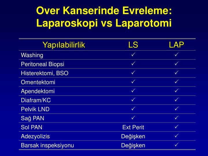 Over Kanserinde Evreleme: Laparoskopi vs Laparotomi