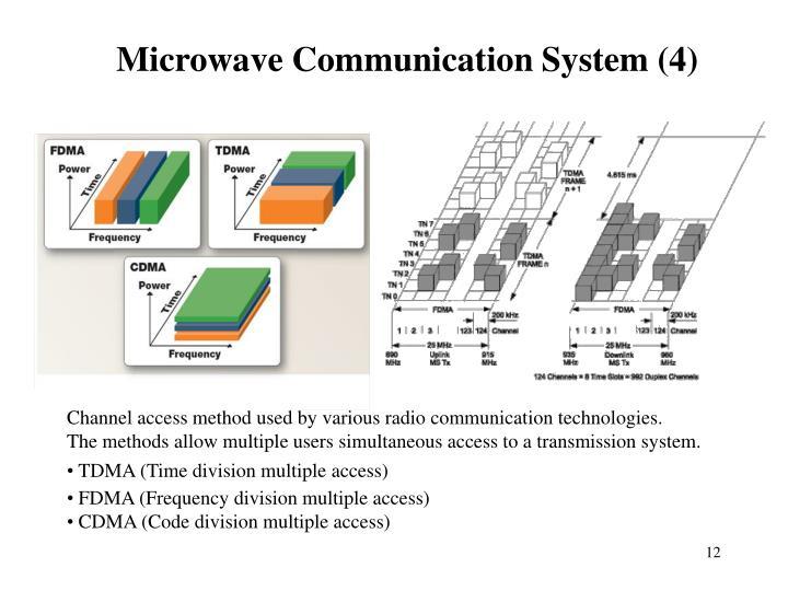 Microwave Communication System (4)