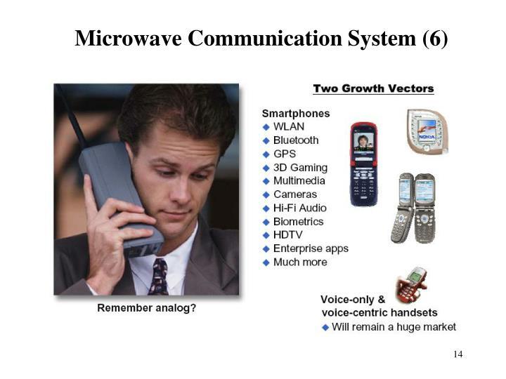 Microwave Communication System (6)