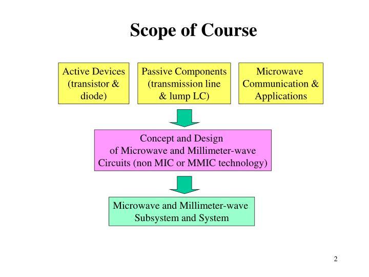 Scope of Course