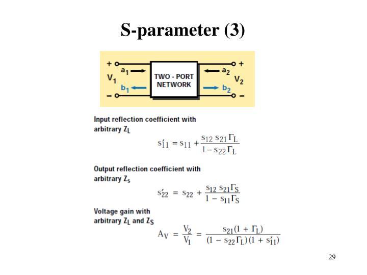 S-parameter (3)