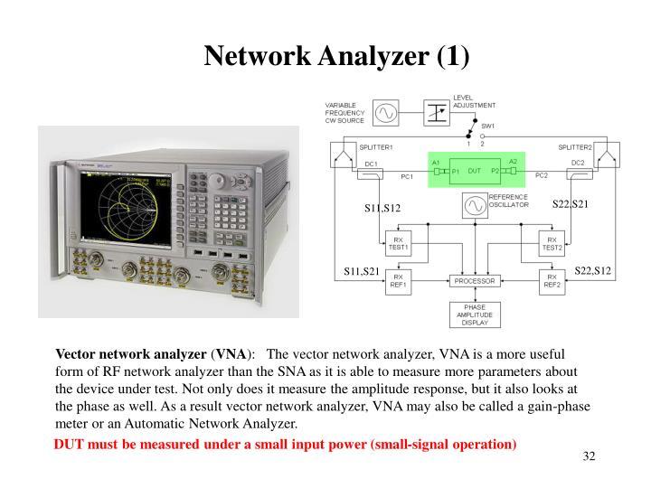 Network Analyzer (1)
