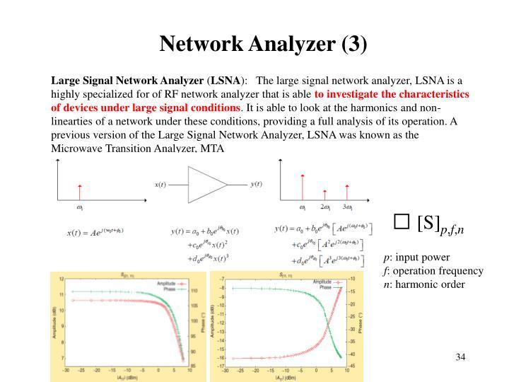 Network Analyzer (3)