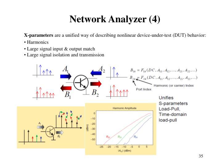 Network Analyzer (4)