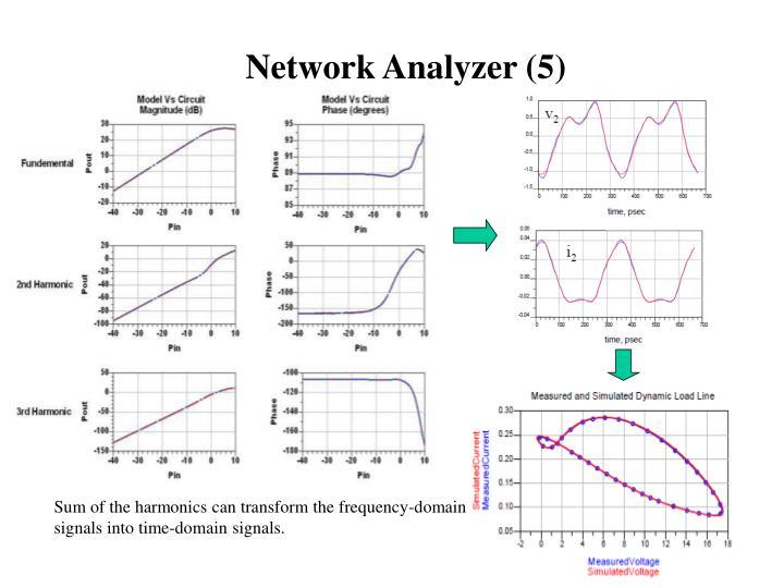 Network Analyzer (5)