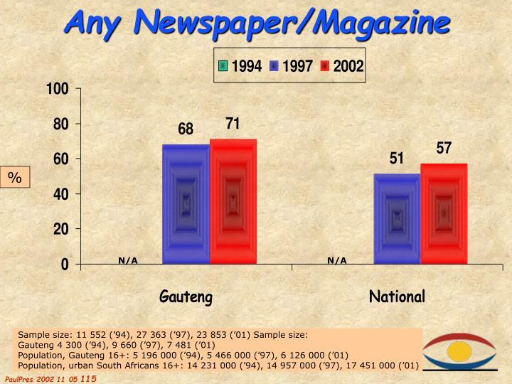 Any Newspaper/Magazine