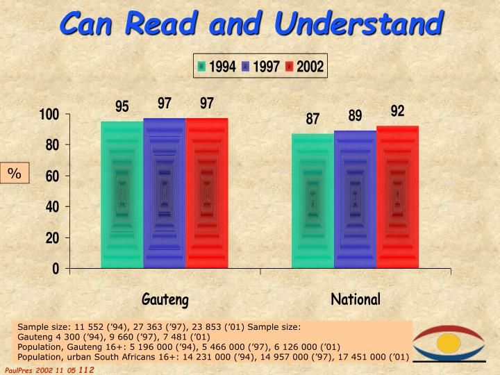 Can Read and Understand