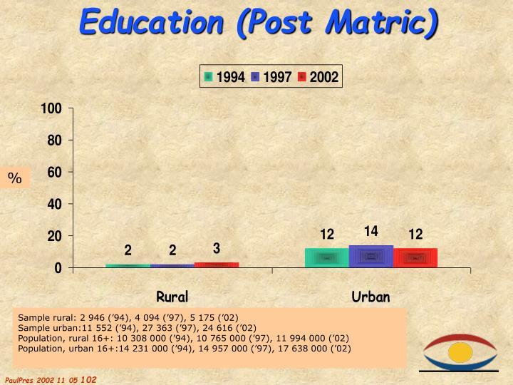Education (Post Matric)