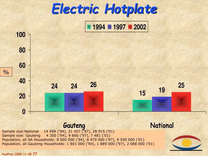Electric Hotplate