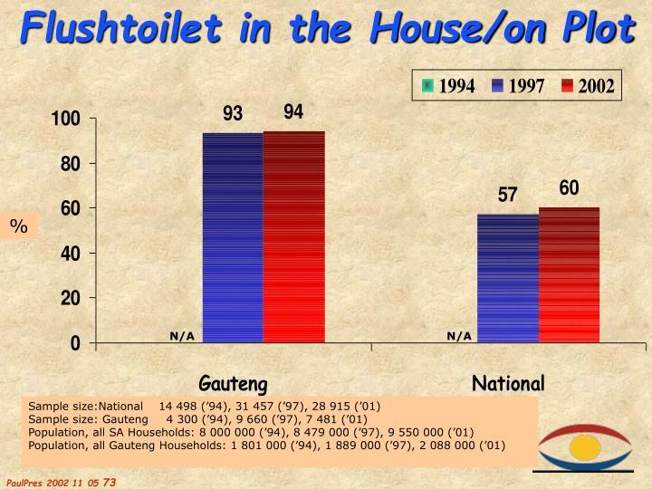 Flushtoilet in the House/on Plot