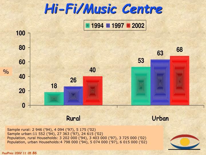 Hi-Fi/Music Centre