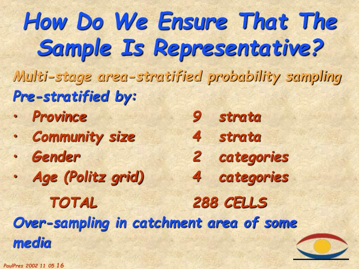 Multi-stage area-stratified probability sampling