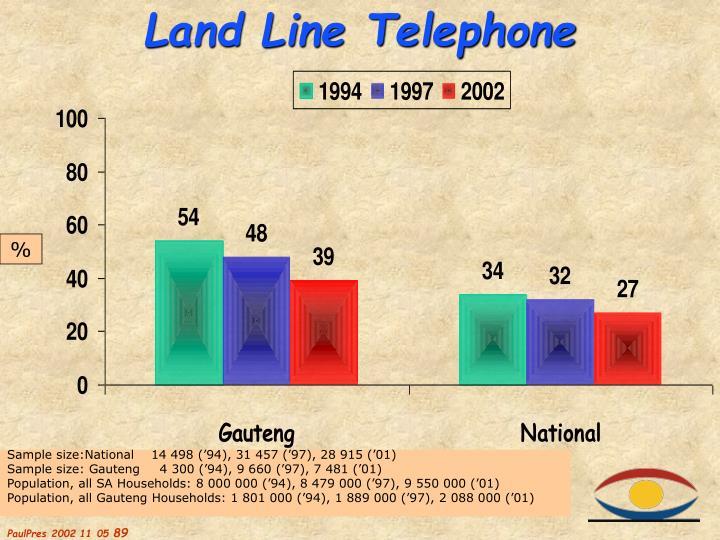 Land Line Telephone