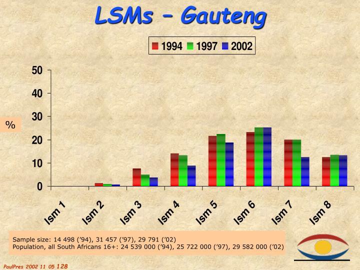LSMs – Gauteng