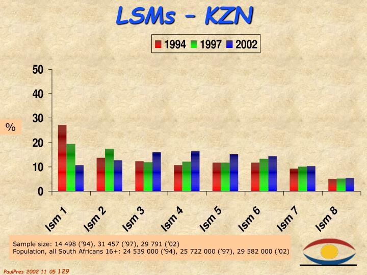 LSMs – KZN