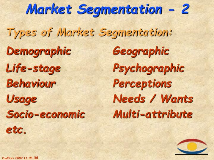 Types of Market Segmentation: