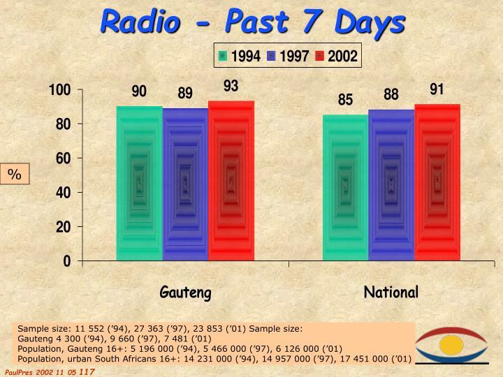 Radio - Past 7 Days