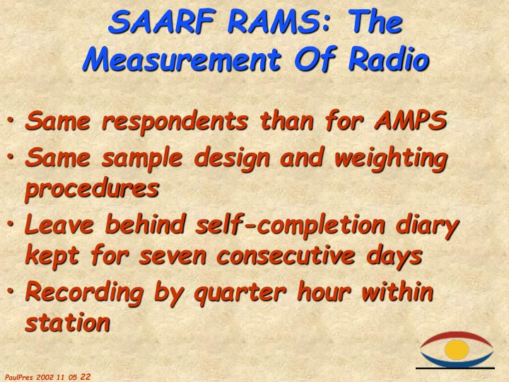 Same respondents than for AMPS