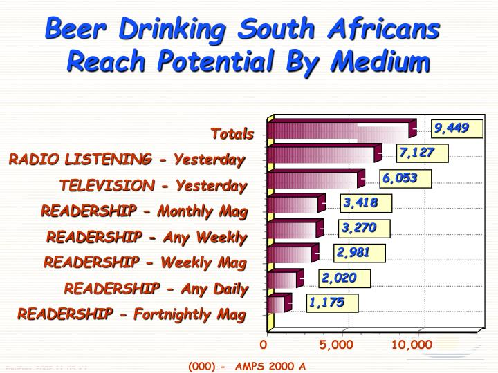 Beer Drinking South Africans