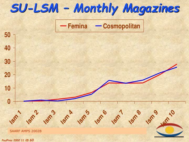 SU-LSM – Monthly Magazines