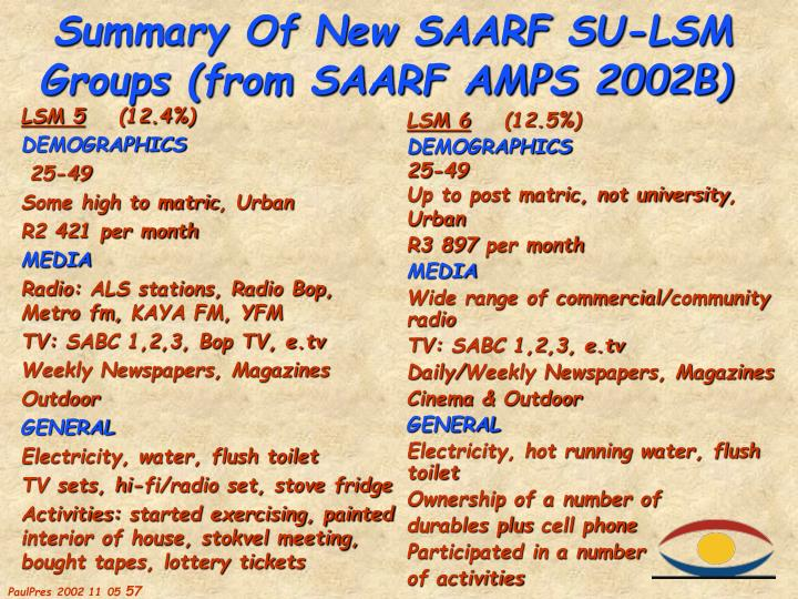 Summary Of New SAARF SU-LSM Groups (from SAARF AMPS 2002B)