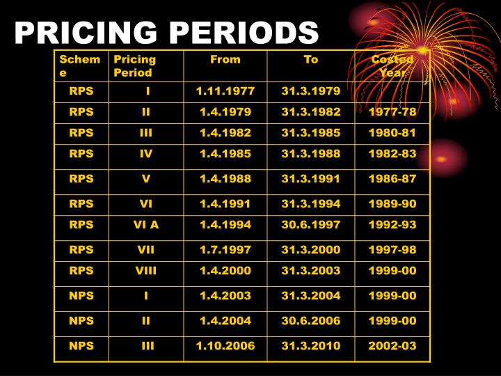 PRICING PERIODS