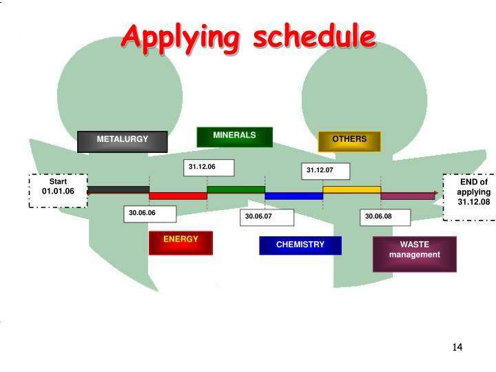 Applying schedule