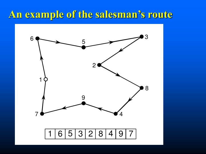 An example of the salesman's route