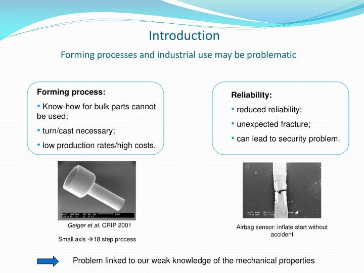 Forming process: