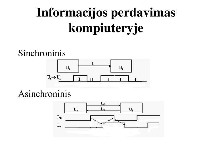 Informacijos perdavimas kompiuteryje