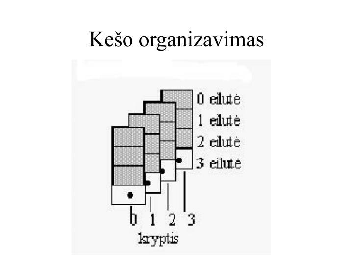 Kešo organizavimas
