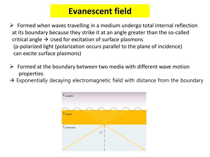 Evanescent field