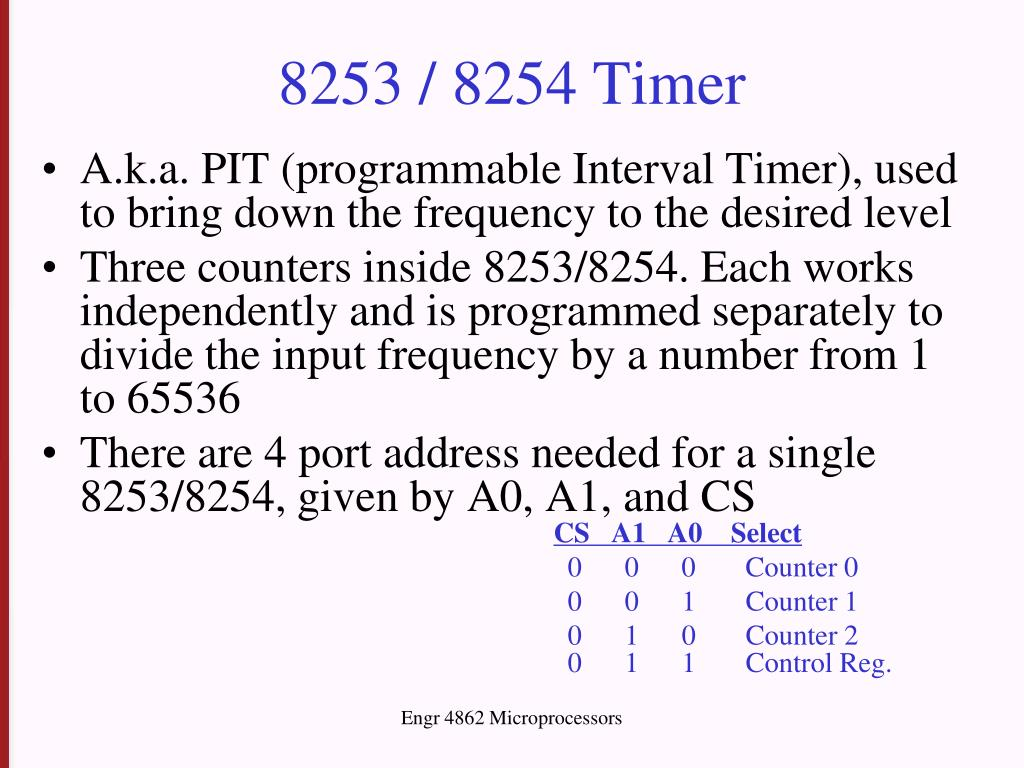 Schematic Diagram Of A Regularly Retriggering Intervaltimer
