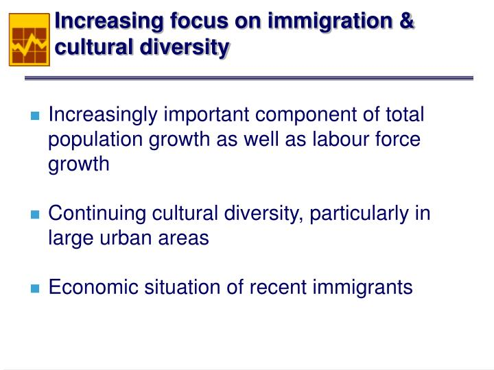 Increasing focus on immigration cultural diversity
