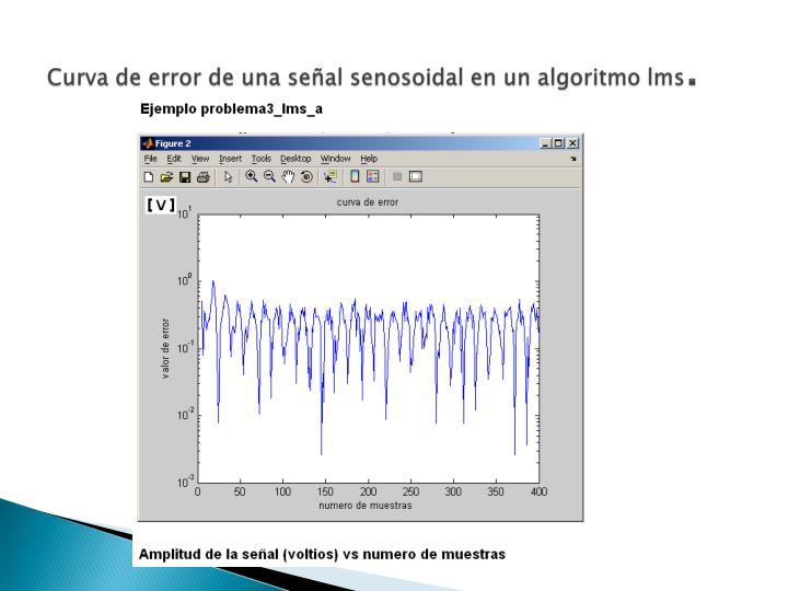 Curva de error de una señal senosoidal en un algoritmo lms