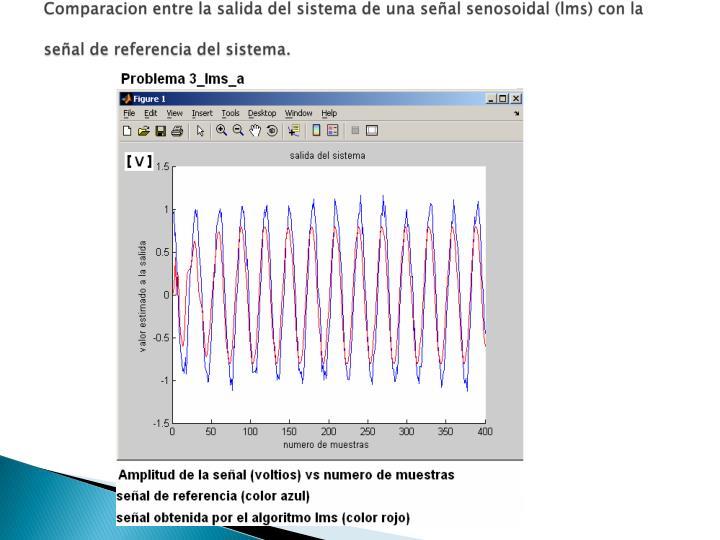 Comparacion entre la salida del sistema de una señal senosoidal (lms) con la señal de referencia del sistema