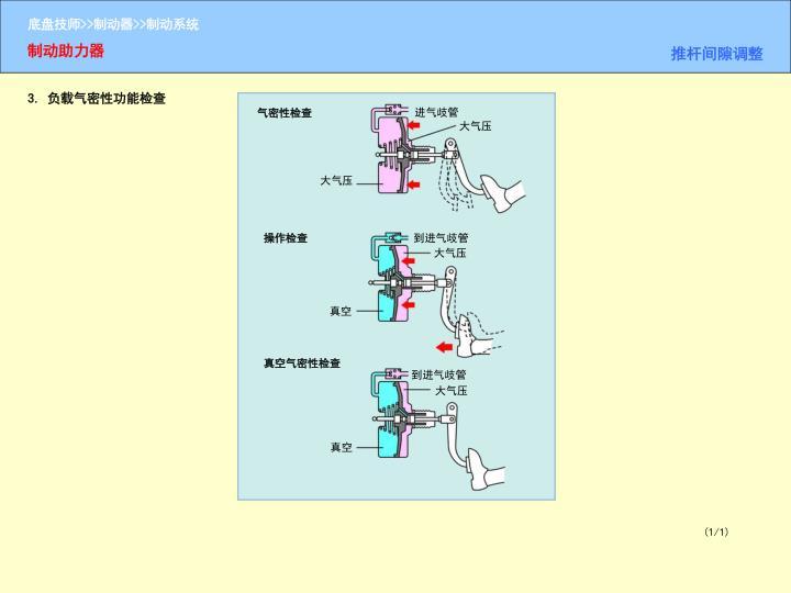 3. 负载气密性功能检查