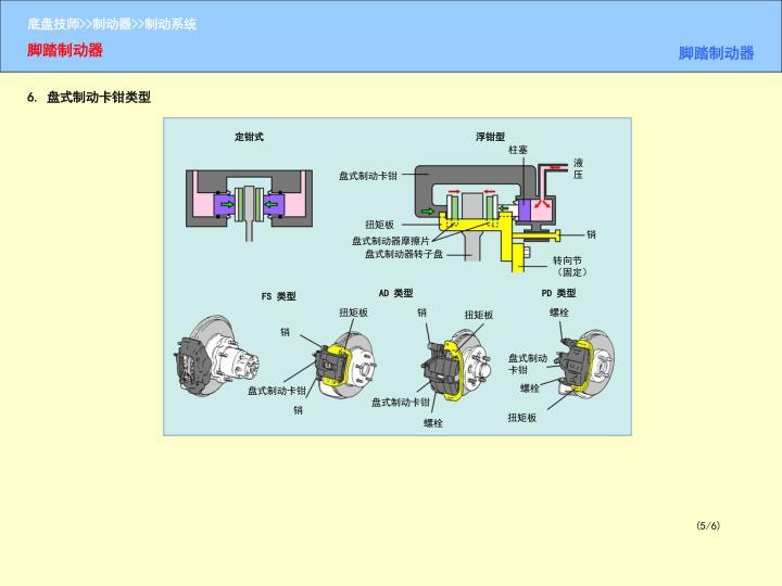 6. 盘式制动卡钳类型